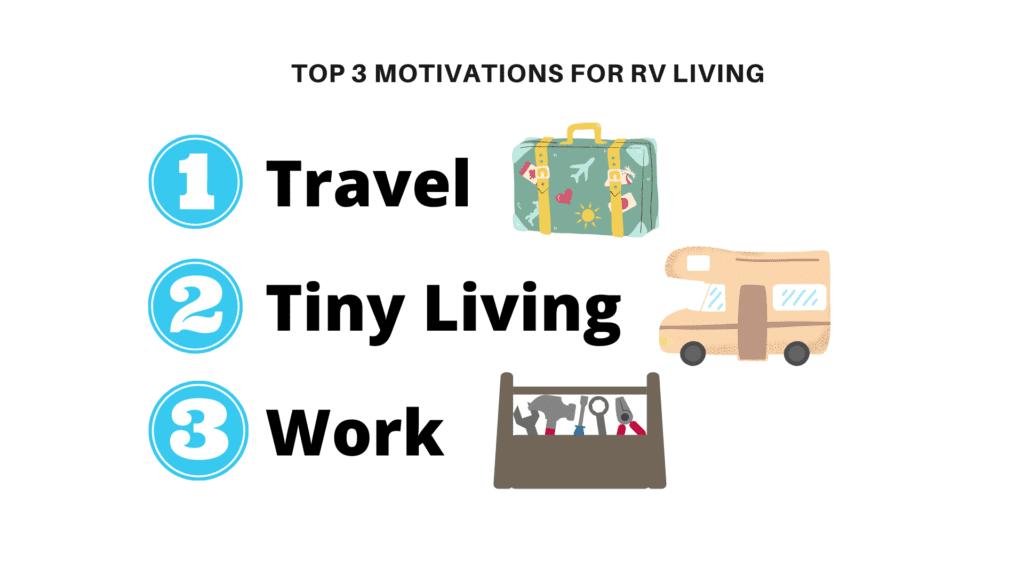 Motivations for Full Time RV Living